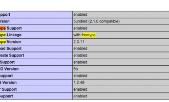 imagettftext()函数在Linux下无法使用的问题