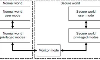 苹果系统与安卓系统安全性对比